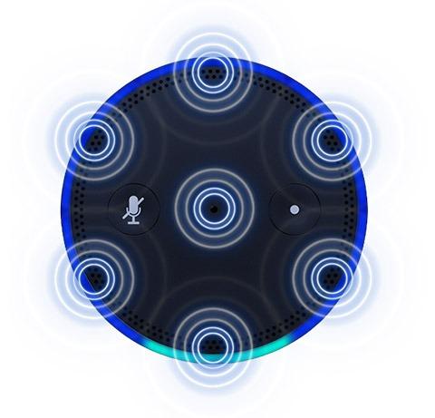 amazon echo technology